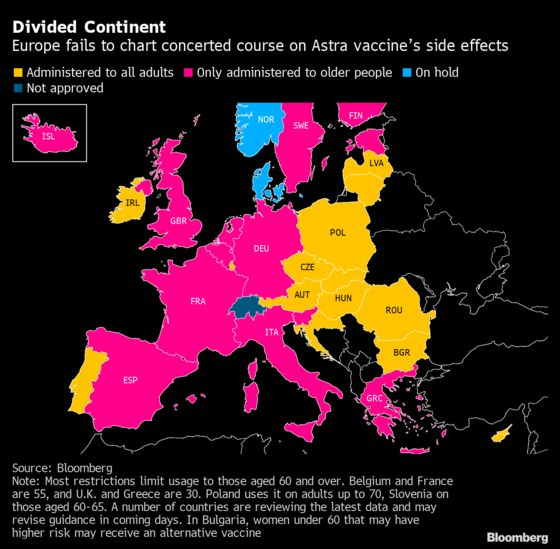 Astra Vaccine Unmasks EU Split Between West and Desperate East