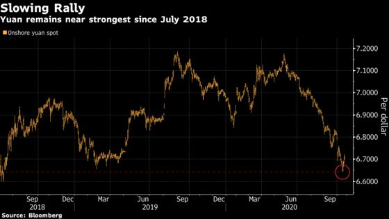 Yuan's Rally Under Test After Banks Tweak Daily Reference Rate