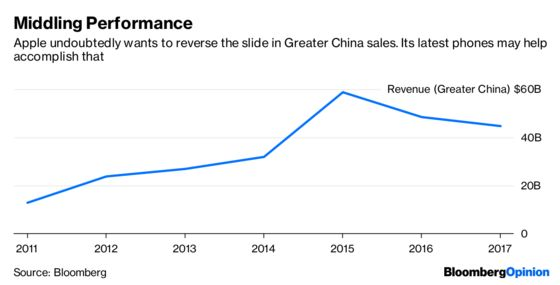 Apple Finally Gets How to Play the China Market
