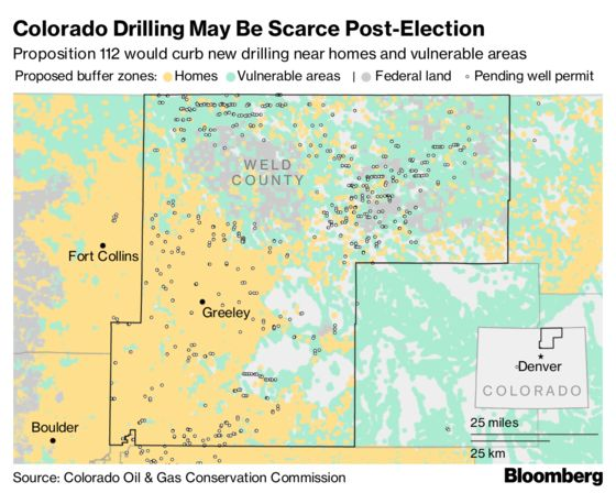 Seven Drillers With a Lot to Lose in Today's Colorado Oil Vote