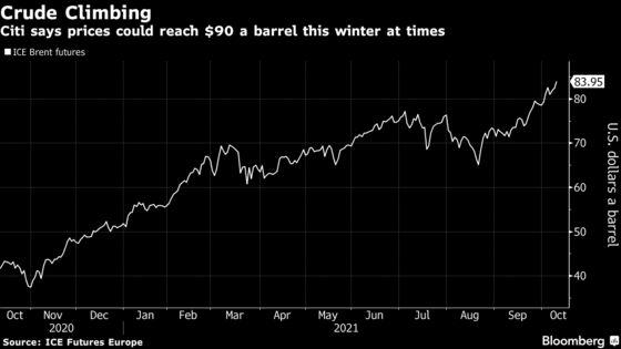 Citi Says OilMay Climb to $90 as Stockpiles Shrink This Winter