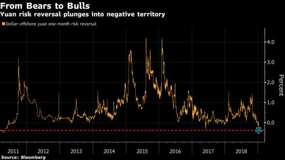 Everything's a Buy in China as Bulls Snap Up Yuan, Stocks, Bonds