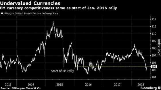 Templeton, BlackRock Say Now's the Time to Buy Emerging Markets