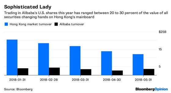 Hong Kong Needs an Ant to Move This IPO Mountain