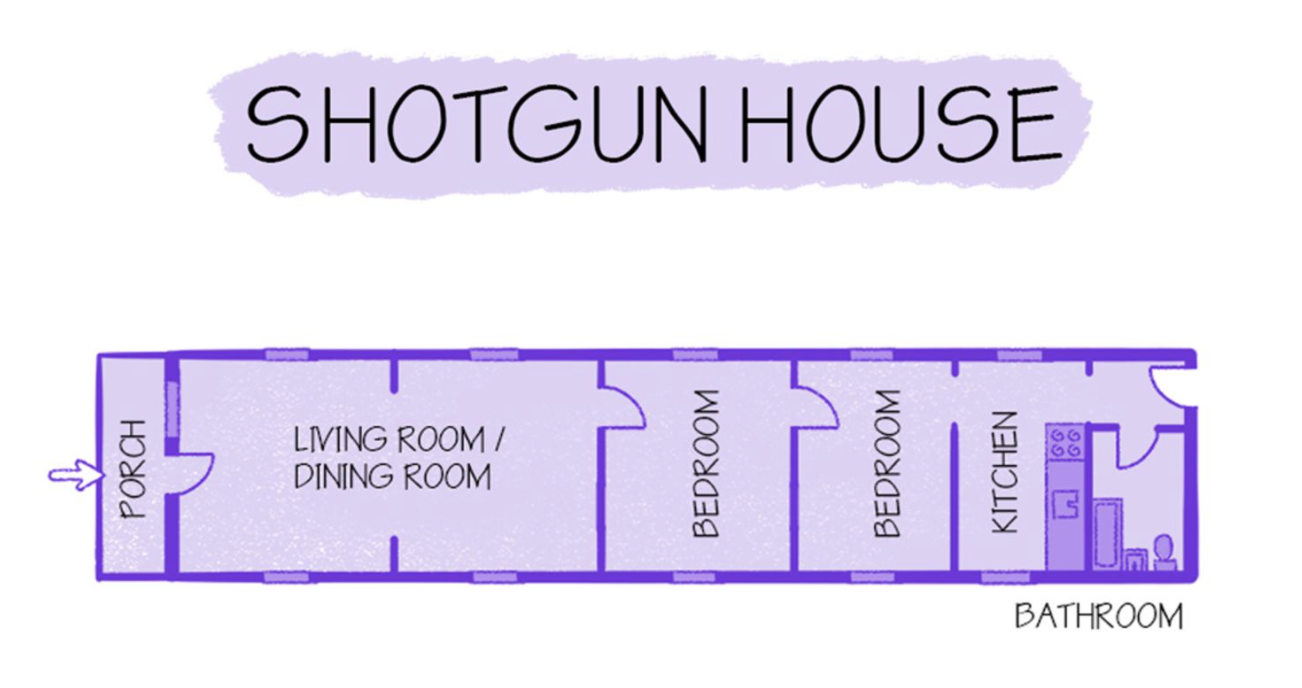 relates to CityLab Daily: The Design History of New Orleans' Shotgun Houses