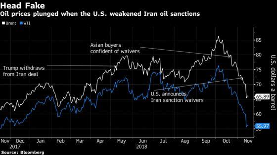 Oil's Record Plunge Is a 'Made in America' Phenomenon, Citi Says
