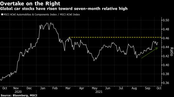 Stock Investors Fret Supply Chain Woes Could Knock Earnings