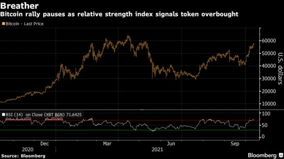Bitcoin Rally Pauses Near $57,000 as Traders Await New Catalysts