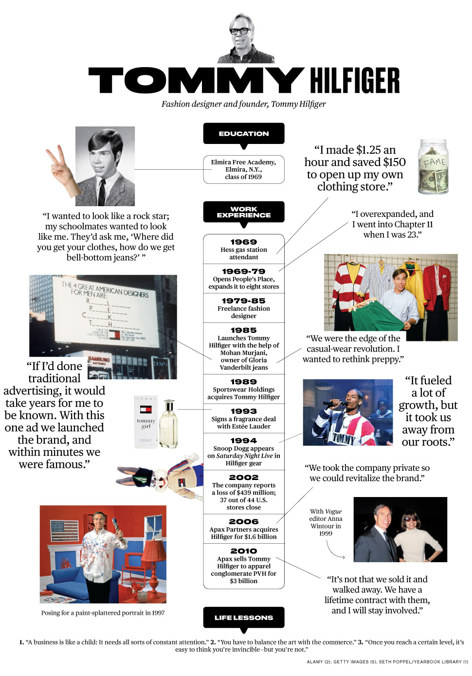 Fashion Designer Tommy Hilfiger S Career Path Bloomberg