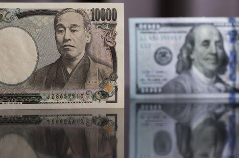 1万円札と100ドル札