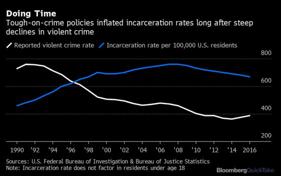 Why Mass Incarceration Is Looming as a Campaign Issue