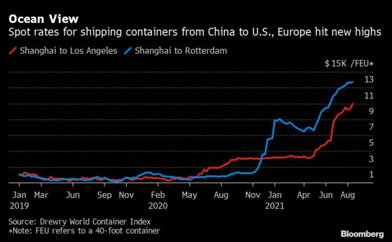 The World Economy's Supply Chain Problem Keeps Getting Worse