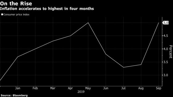 Sri LankaKeeps Key Rate Steady as Inflation Accelerates