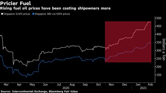 Profit-Hit Oil Shippers Face Another Challenge: Costly Fuel
