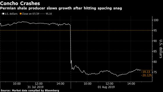 Permian Doesn't Look So Hot as Producers Hit Snags