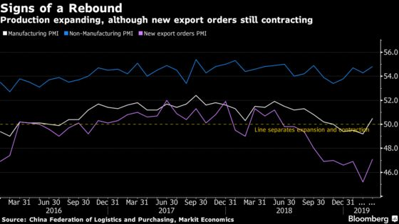 China Factory Gauge Rebounds as Business Confidence Improves
