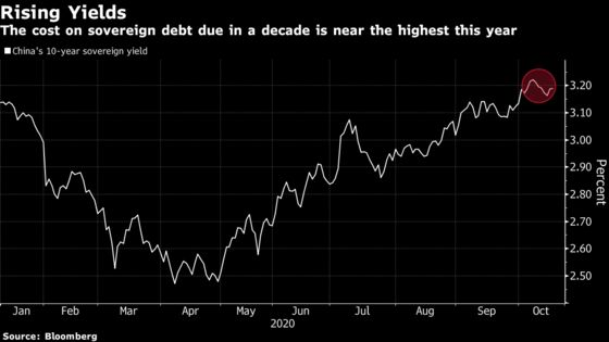 Foreigners Are Snapping Up China Government Bonds Like Never Before