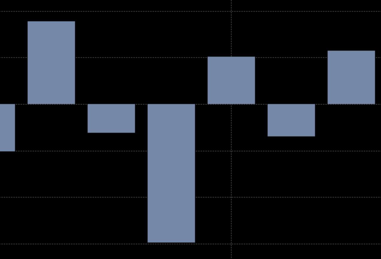Indu quote dow jones industrial average index bloomberg markets biocorpaavc Choice Image