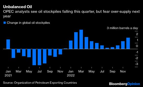 OPEC+ Should Worry About Oil Shortfalls Not Surpluses
