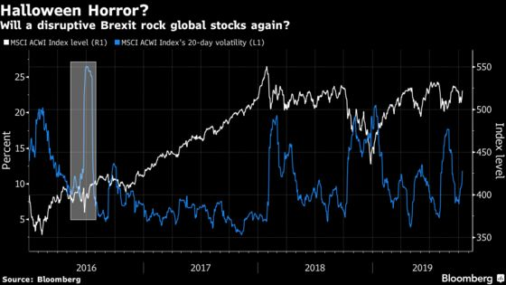 The Brexit Threat to World Markets Remains Too Huge to Ignore