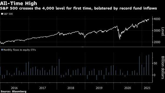 The Bull Market Roulette Wheel Just Keeps Landing on Winners