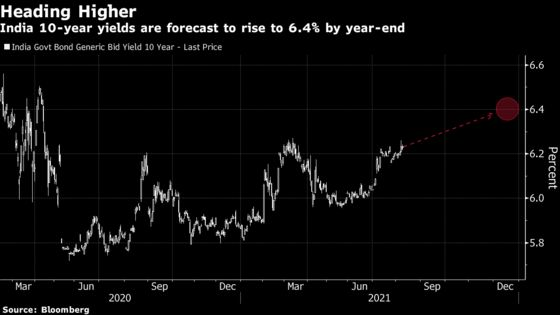 Bond Losses Seen in India After Dissent Breaks Out at RBI