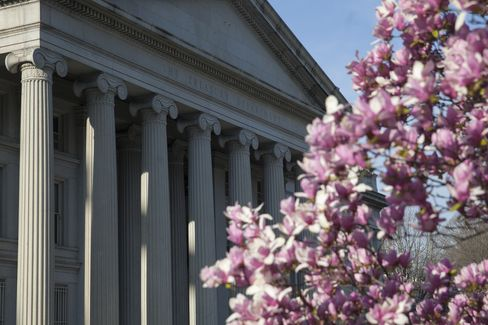 Treasury Volatility Slump Raises Concern Rally Losing Momentum