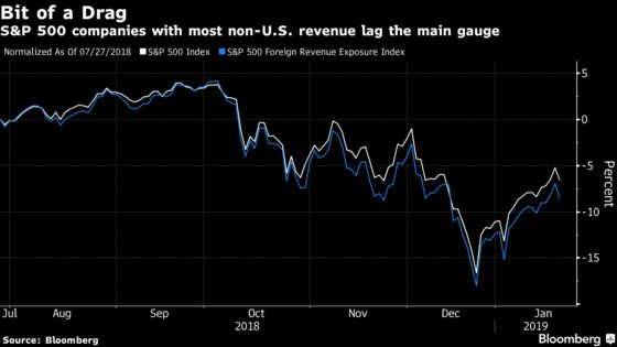 U.S. Stocks Can't Shake Fears That Spurred December's Bloodbath