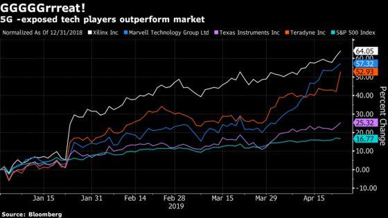 When a $5 Billion Loss Brings a $50 Billion Gain: Taking Stock
