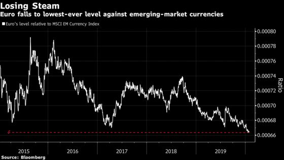 The Euro Has Never Been This Popular With Emerging Markets