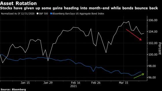 Marko Kolanovic Says Stop Blaming Rebalancing for Stock Losses