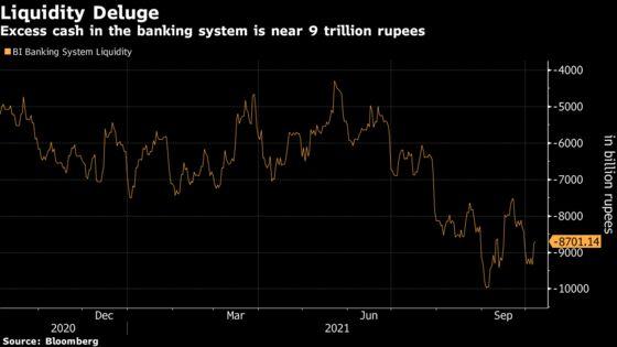 India Surprises Market by Suspending Some Pandemic-Era Stimulus