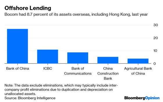 China's $1 Trillion Sovereign Wealth Fund Has Gone Quiet