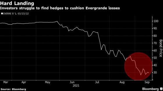 Evergrande Bondholders Find No Takers in Efforts to Hedge Risk