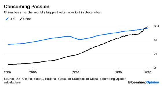 Beware the Wrath of the Chinese Consumer