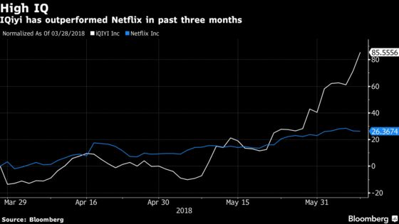 Chinese Video-Streaming Stock Trades Like Netflix, Only Better