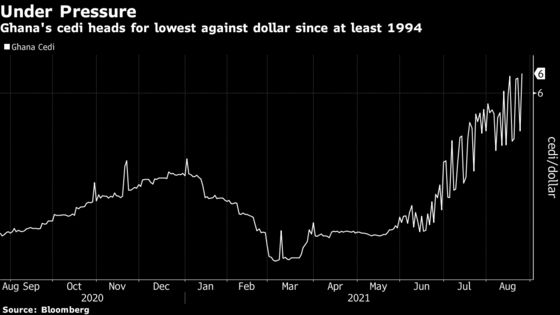 Ghana's Currency Heads for Weakest-Ever Close Vs Dollar