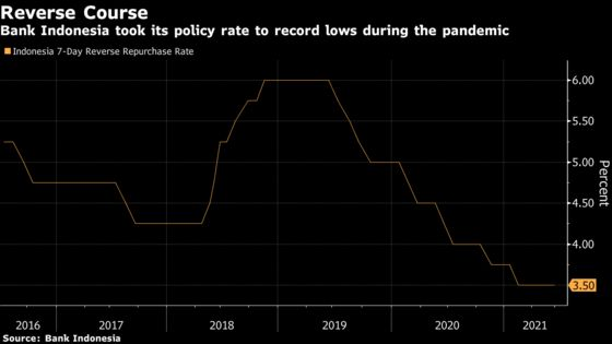 Bank Indonesia Mulls Tightening Policy From Late Next Year