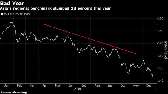 $5.6 Trillion Asia Stock Loss Has Traders on Edge of Their Seats