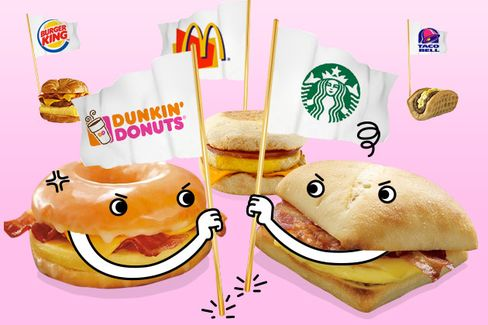 Dunkin??? Donuts Gets Pinched in Breakfast Battle