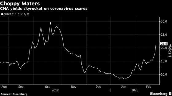 French Shipping Giant's Debt Plan At Risk Amid Virus Fears