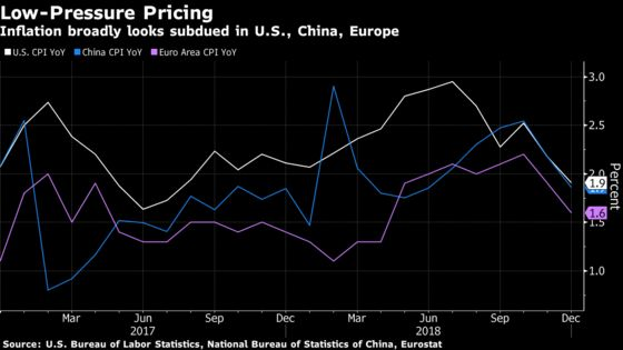 The World Economy Gets an Inflation Checkup This Week