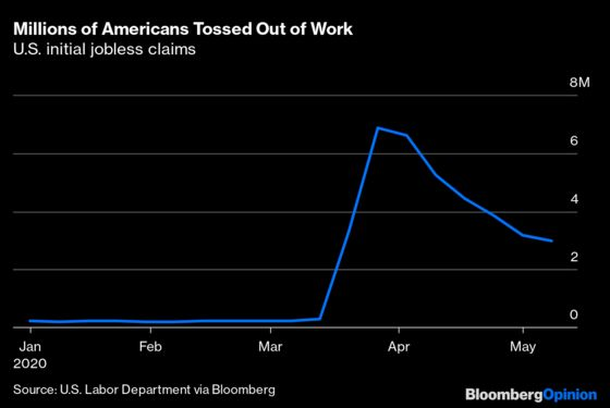 Congress Offers the Help the Economy Desperately Needs