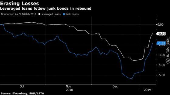 Banks Offer Bargains on Unwanted Leveraged Loans