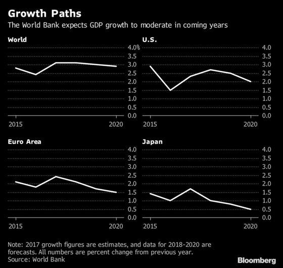 Fed Hike, ECB Rethinks Buying and BOJ Stimulus: 36 Crucial Hours