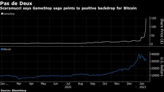 Scaramucci Says the GameStop Saga Is Positive for Bitcoin