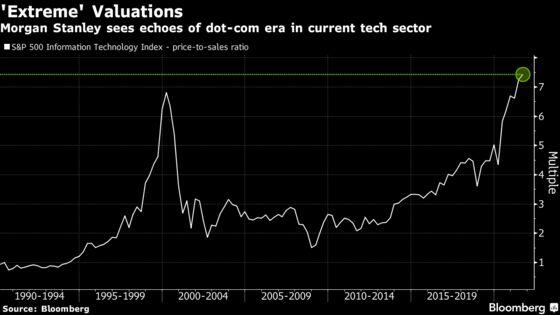Stocks, Bonds Fall as Inflation Debate Intensifies: Markets Wrap