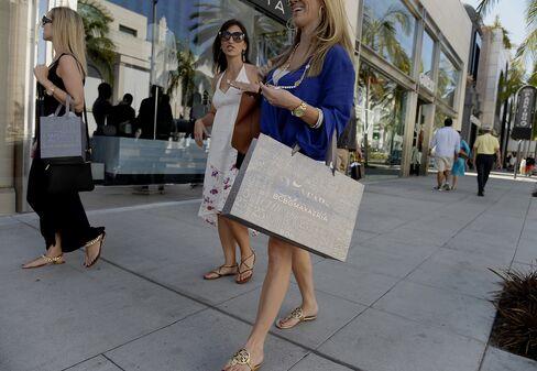 U.S. Consumer Confidence