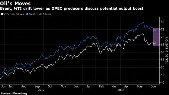 Oil Slides as Saudis Press on With Higher OPEC Output Proposal