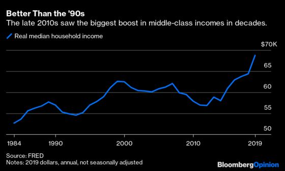The Late '10s Were Better for Incomes Than the '90s